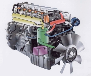 Resultado de imagen para motor de combustion
