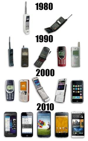 El Acertijo de la EvoluciónTecnológica